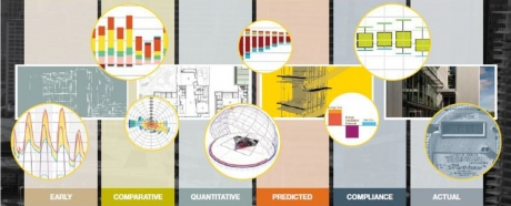 Designing to an Energy BudgetDesigning to an Energy Budget: Focus on Small Firms and Projects